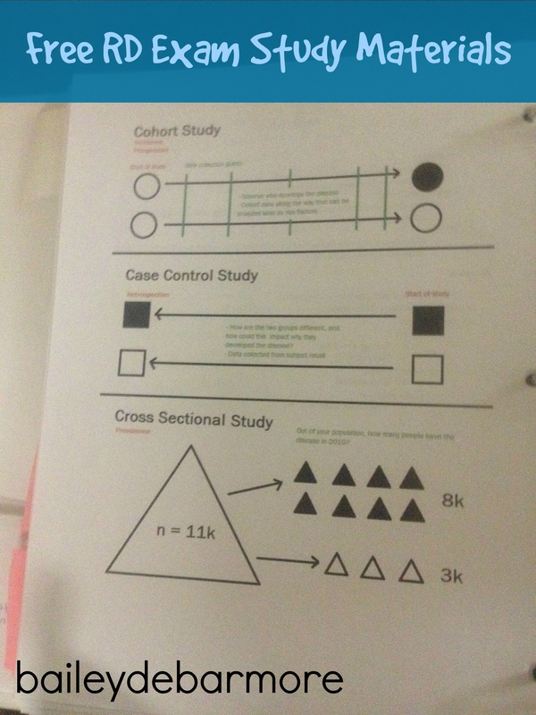 cpt study material pdf free download