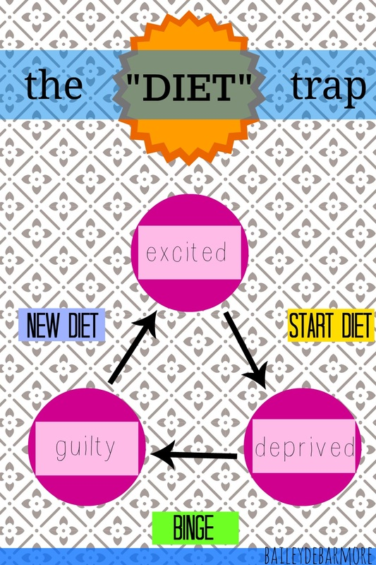 The Diet Trap   |   Bailey DeBarmore