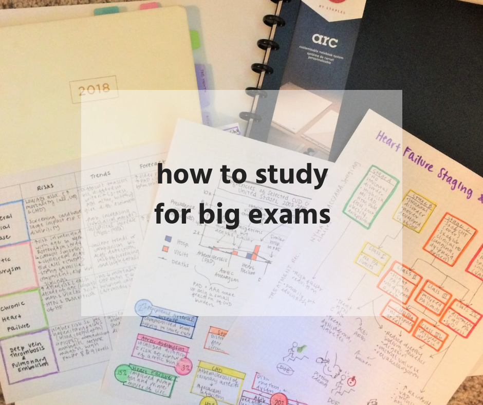how to study for big exams