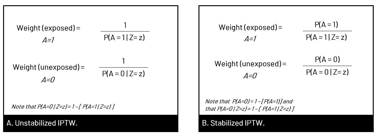 Calculating IPW and SMR in SAS - BAILEY DEBARMORE